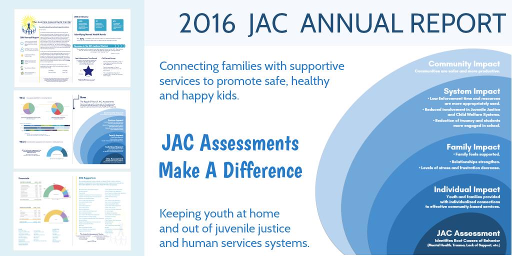 The Juvenile Assessment Center The Jac